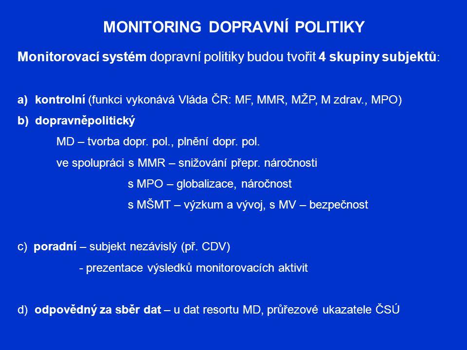 MONITORING DOPRAVNÍ POLITIKY