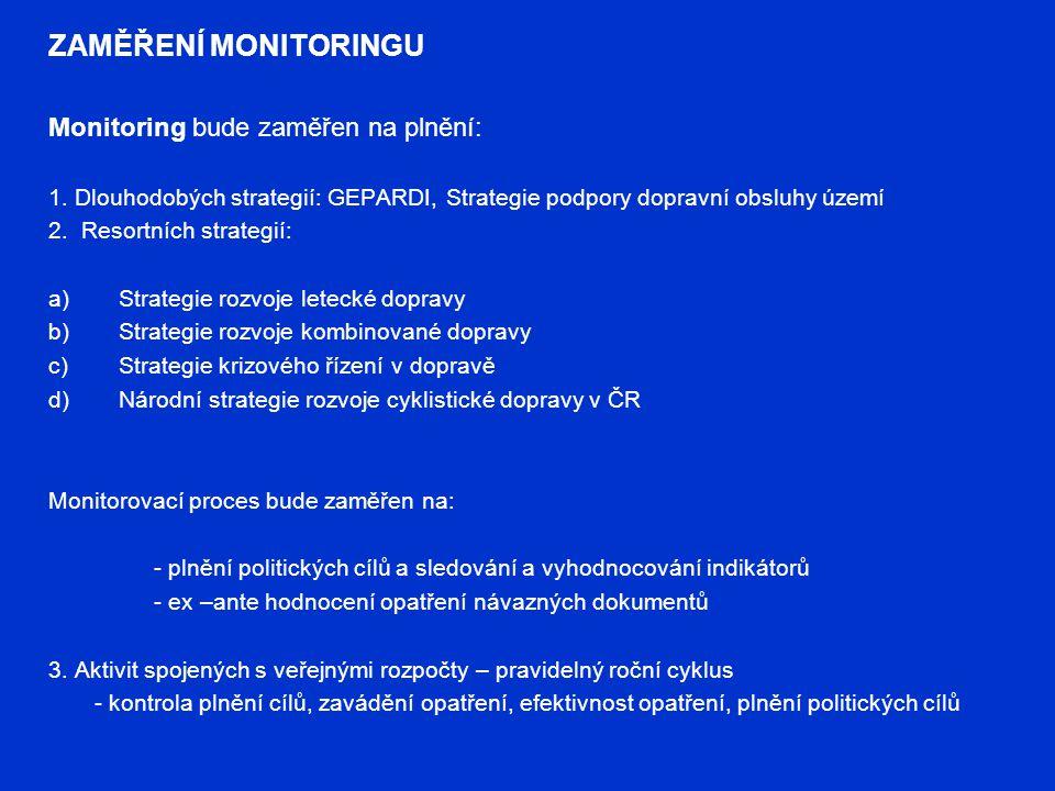 ZAMĚŘENÍ MONITORINGU Monitoring bude zaměřen na plnění: