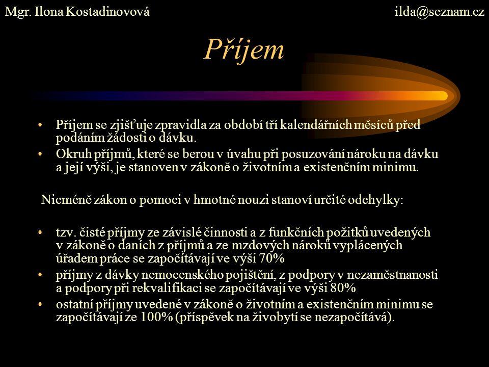 Příjem Mgr. Ilona Kostadinovová ilda@seznam.cz