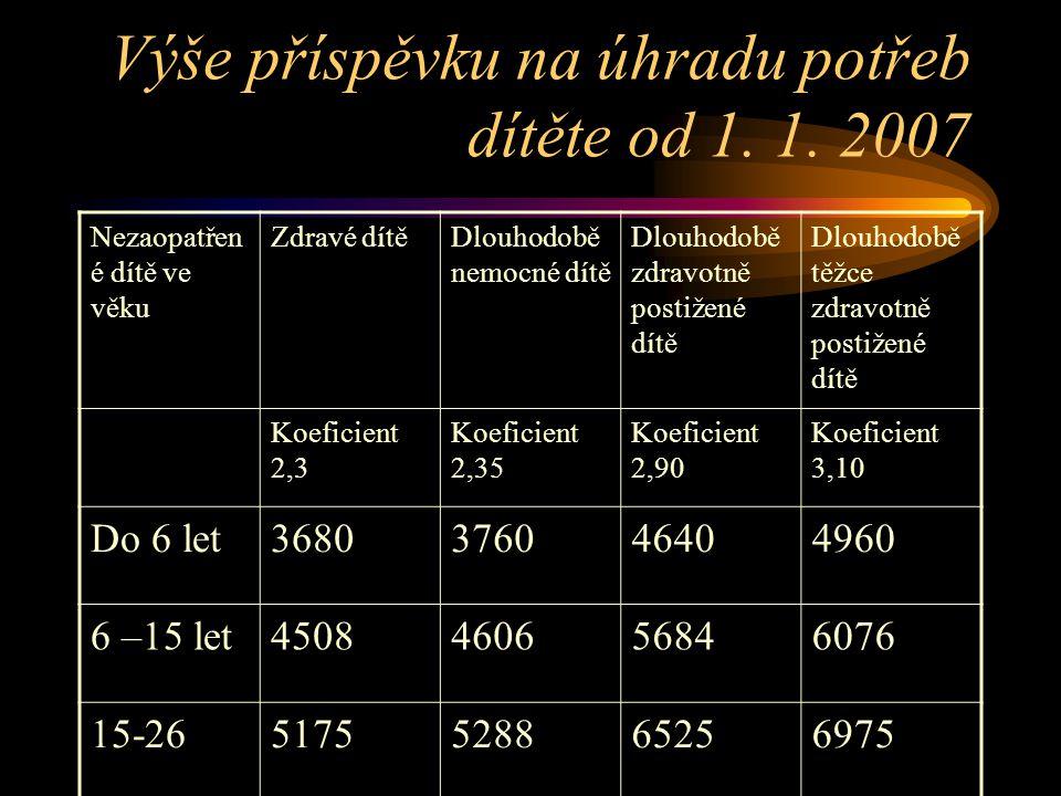 Výše příspěvku na úhradu potřeb dítěte od 1. 1. 2007
