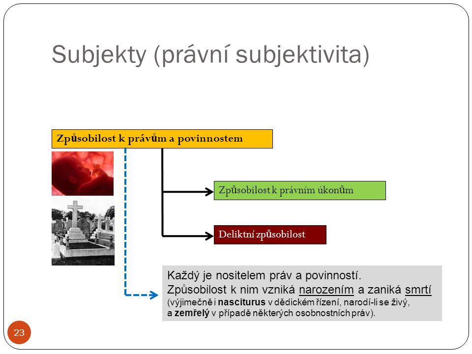 Subjekty (právní subjektivita)