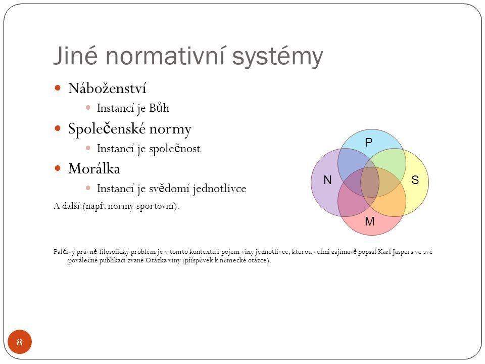 Jiné normativní systémy