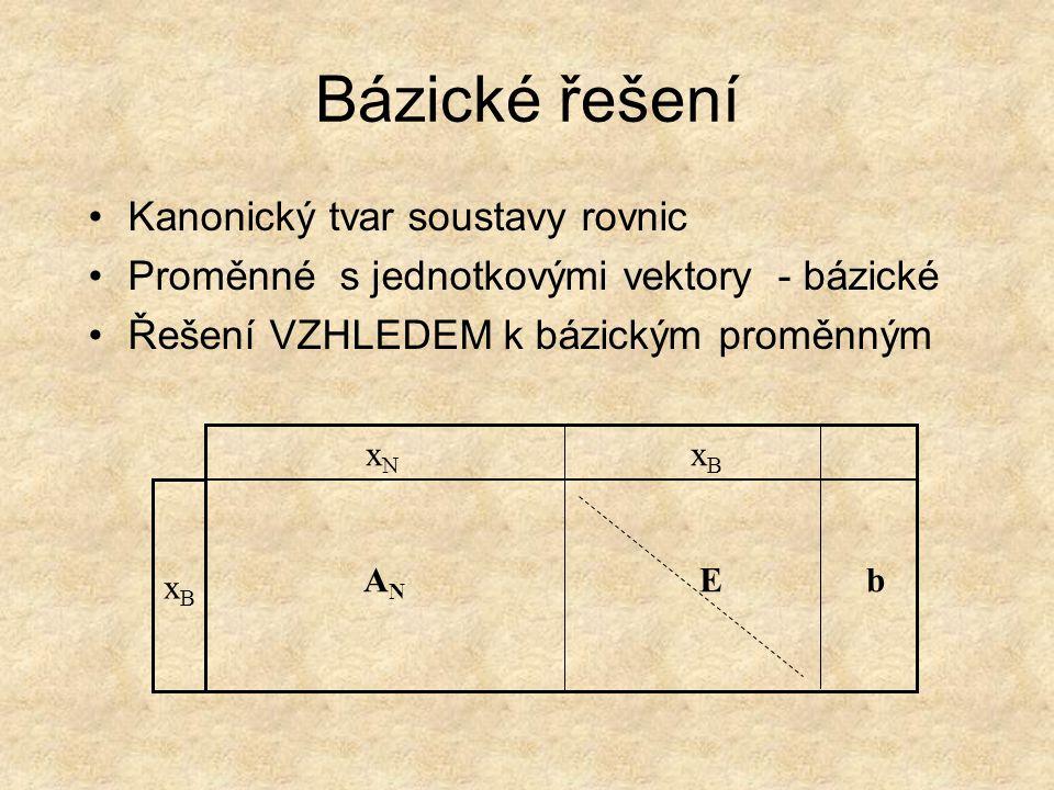 Bázické řešení Kanonický tvar soustavy rovnic