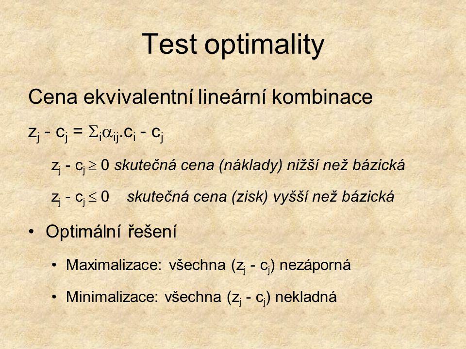 Test optimality Cena ekvivalentní lineární kombinace