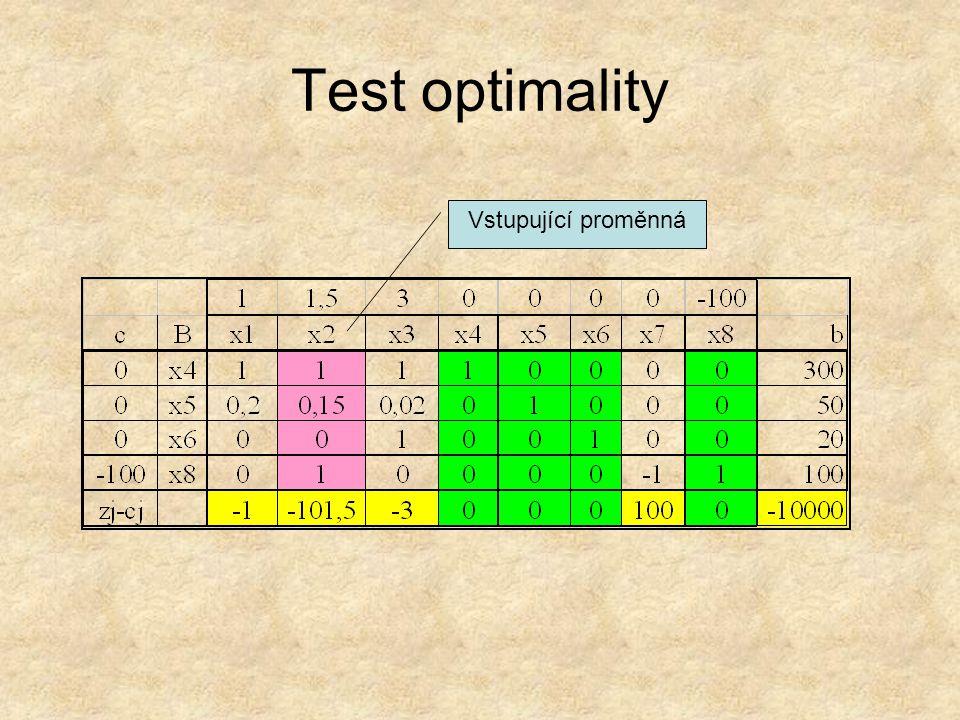 Test optimality Vstupující proměnná
