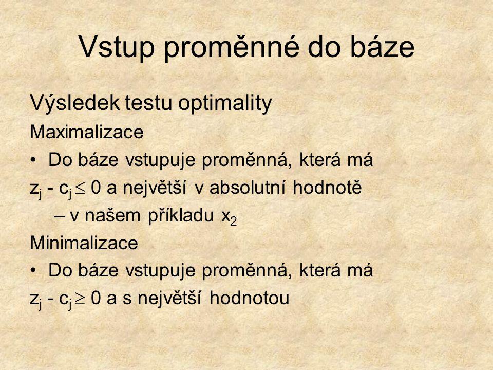 Vstup proměnné do báze Výsledek testu optimality Maximalizace