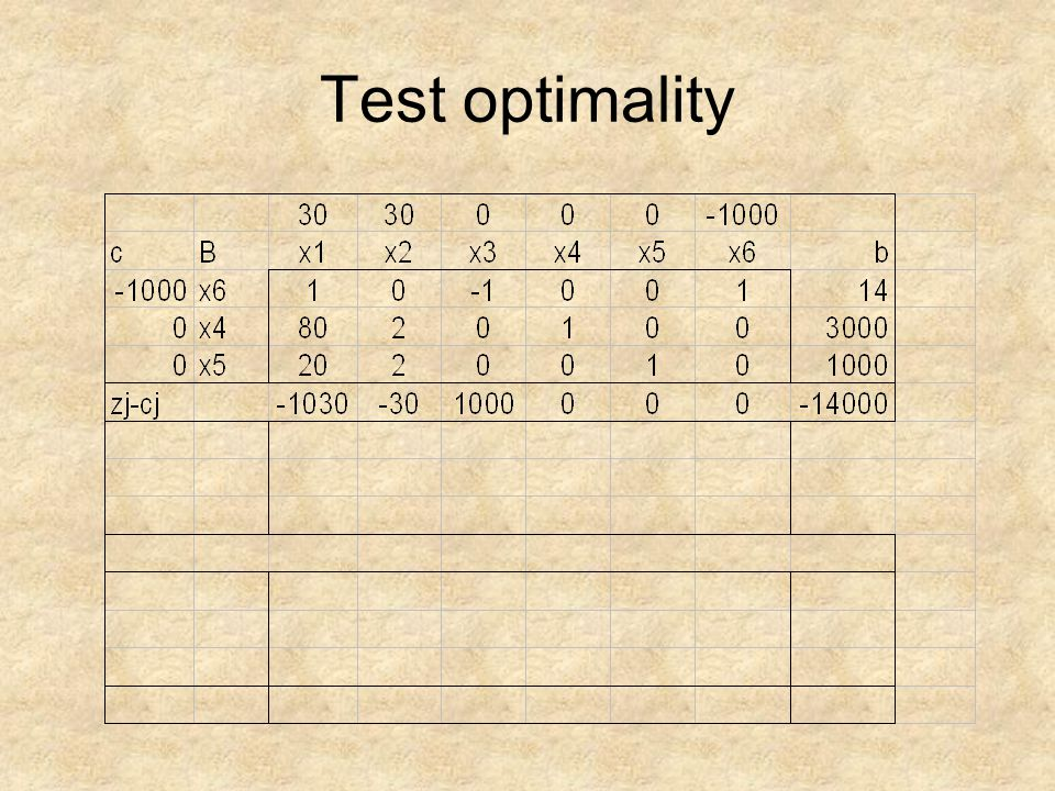 Test optimality