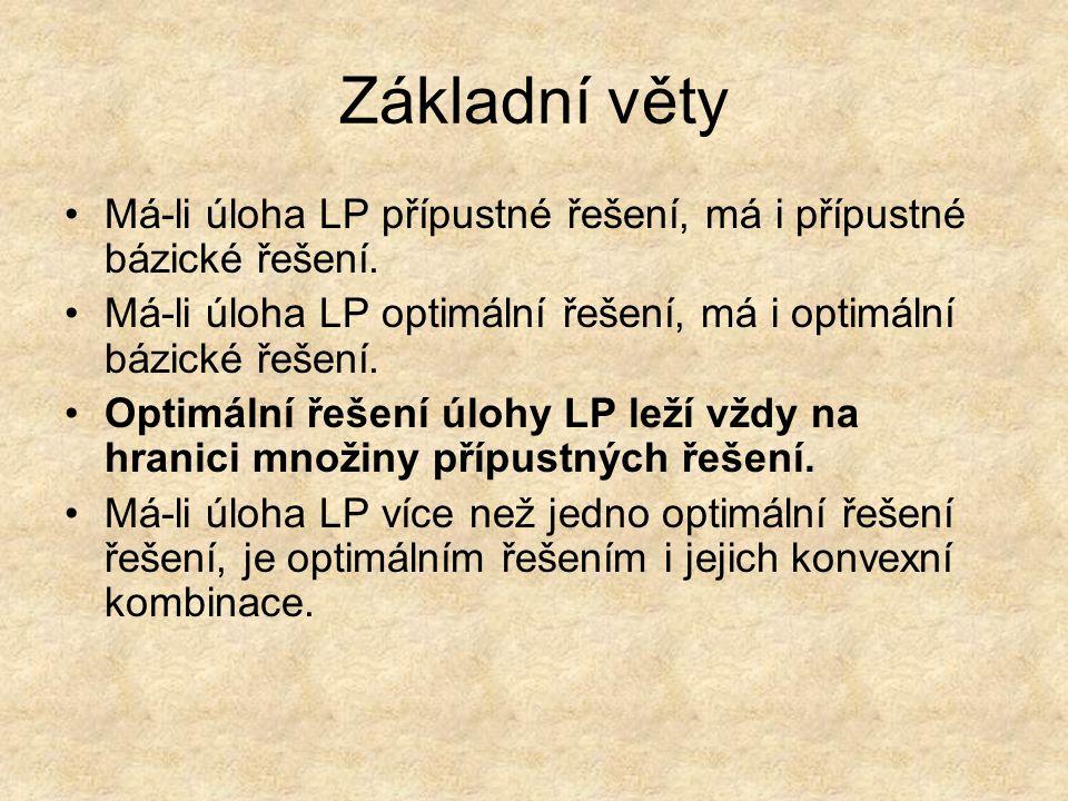 Základní věty Má-li úloha LP přípustné řešení, má i přípustné bázické řešení. Má-li úloha LP optimální řešení, má i optimální bázické řešení.