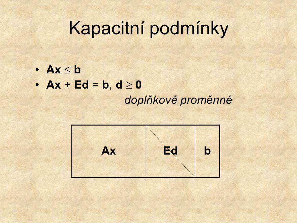 Kapacitní podmínky Ax  b Ax + Ed = b, d  0 doplňkové proměnné Ax Ed