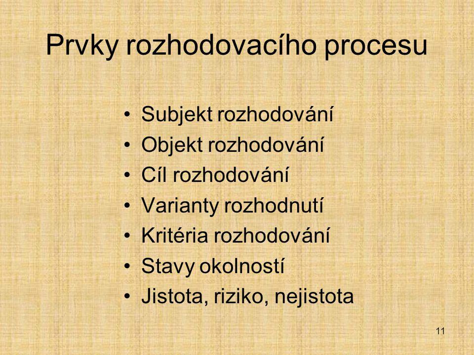 Prvky rozhodovacího procesu
