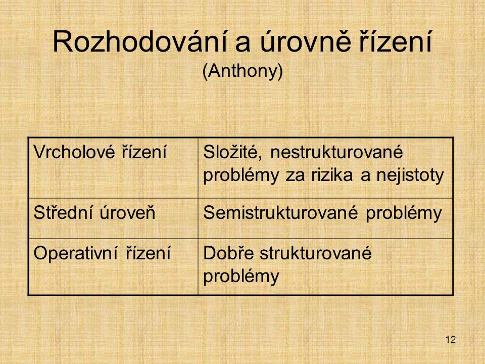 Rozhodování a úrovně řízení (Anthony)