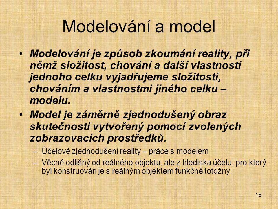Modelování a model