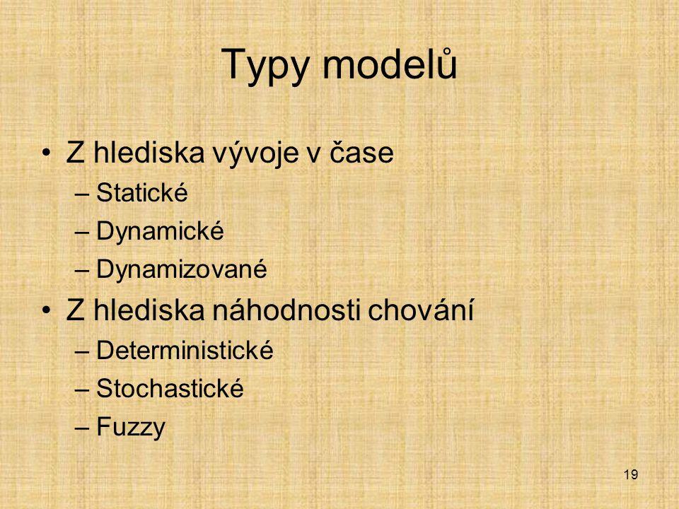 Typy modelů Z hlediska vývoje v čase Z hlediska náhodnosti chování