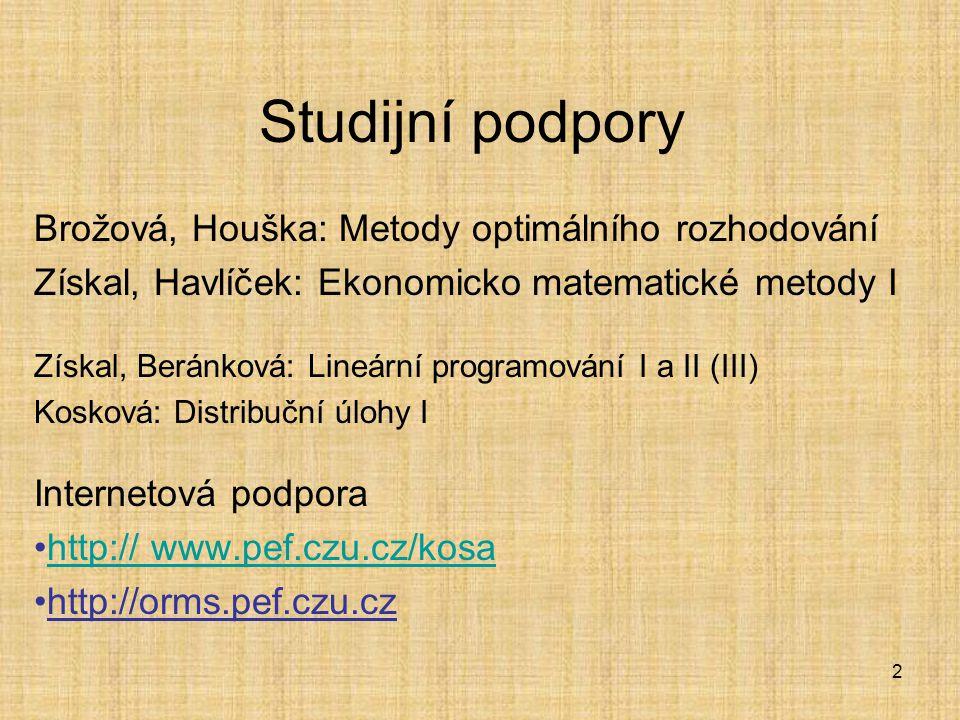 Studijní podpory Brožová, Houška: Metody optimálního rozhodování
