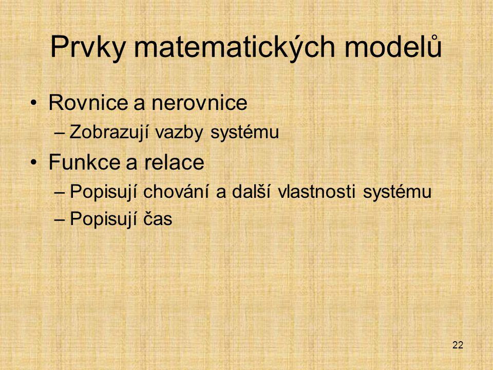 Prvky matematických modelů