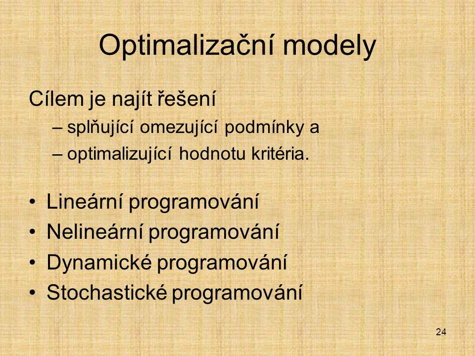 Optimalizační modely Cílem je najít řešení Lineární programování