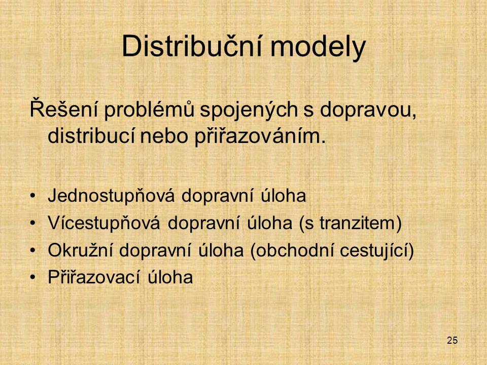 Distribuční modely Řešení problémů spojených s dopravou, distribucí nebo přiřazováním. Jednostupňová dopravní úloha.