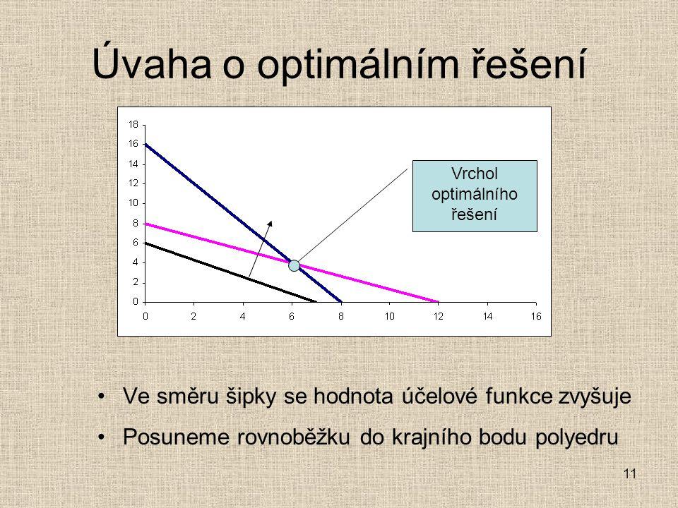 Úvaha o optimálním řešení