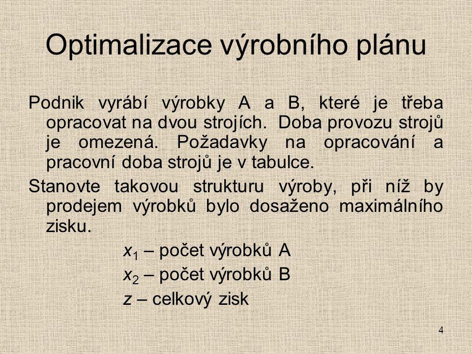 Optimalizace výrobního plánu