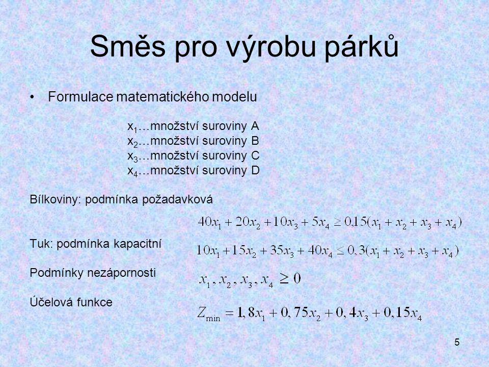 Směs pro výrobu párků Formulace matematického modelu