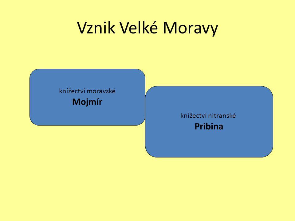 Vznik Velké Moravy Mojmír Pribina knížectví moravské