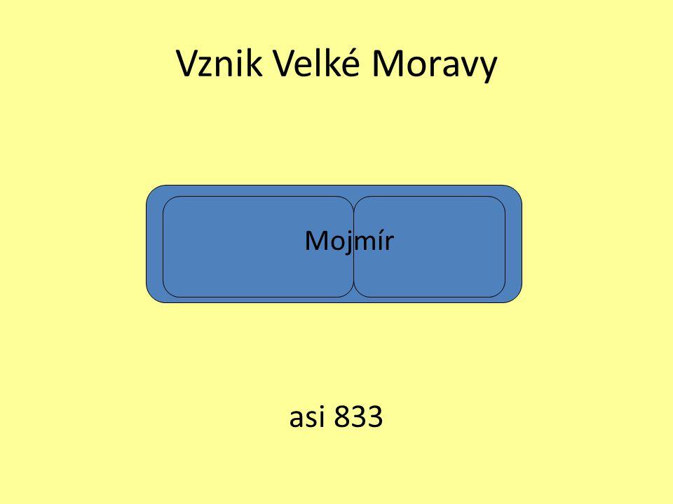 Vznik Velké Moravy Mojmír asi 833