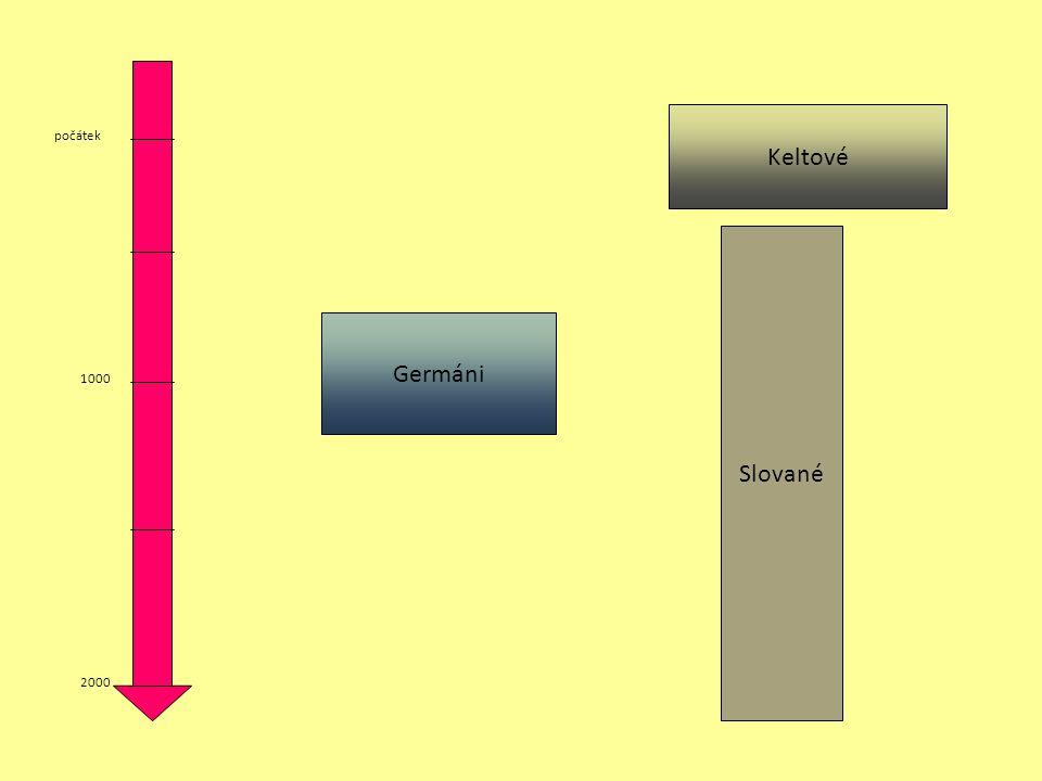 počátek 1000 2000 Keltové Slované Germáni