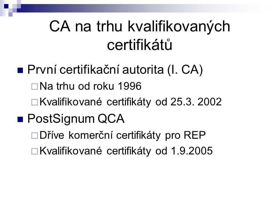 CA na trhu kvalifikovaných certifikátů