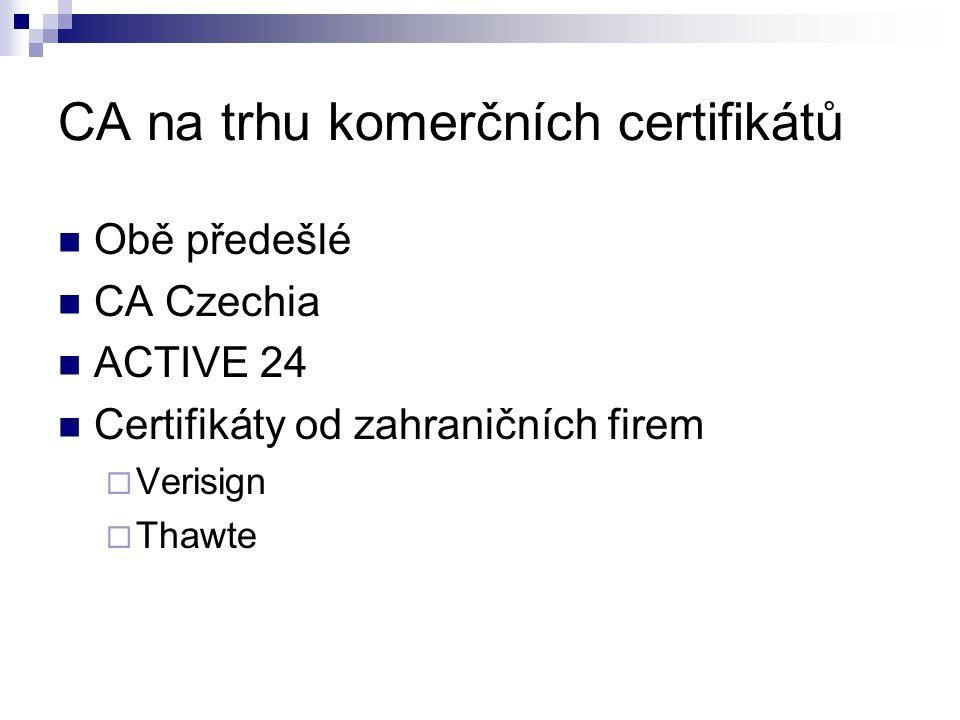 CA na trhu komerčních certifikátů