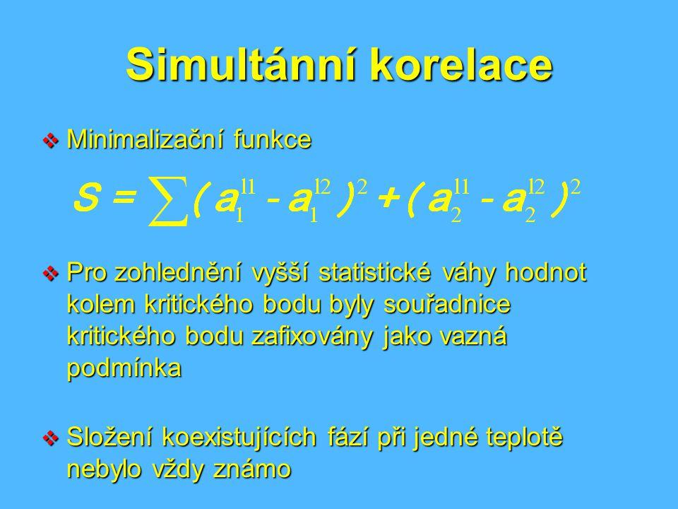 Simultánní korelace Minimalizační funkce