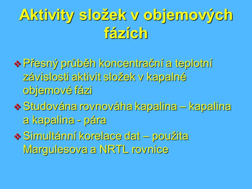 Aktivity složek v objemových fázích