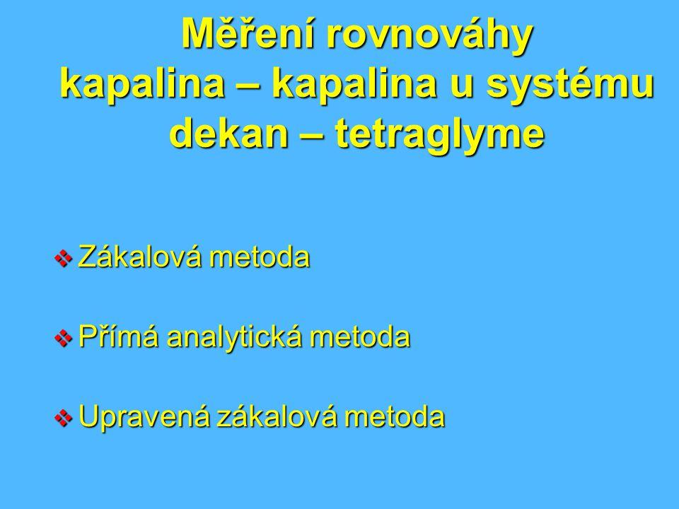Měření rovnováhy kapalina – kapalina u systému dekan – tetraglyme