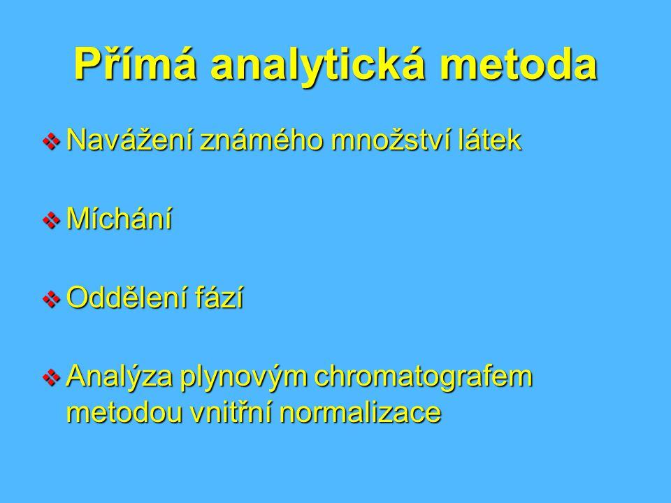 Přímá analytická metoda
