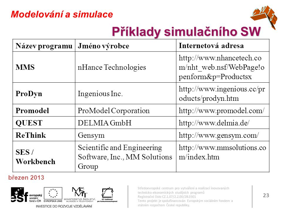Příklady simulačního SW