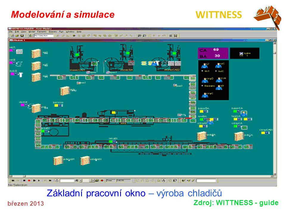 WITTNESS CW13 CW13 CW13 CW13 CW13 CW13 CW13 Modelování a simulace