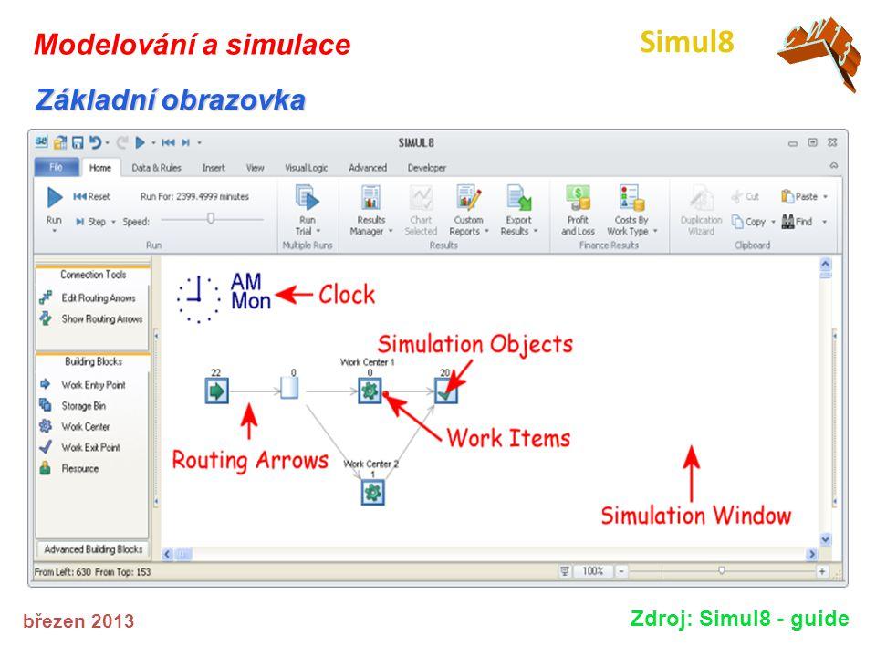 Simul8 CW13 Modelování a simulace Základní obrazovka