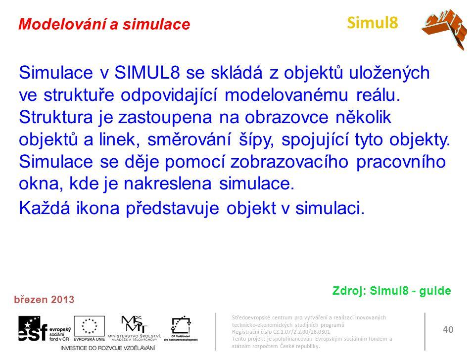 Každá ikona představuje objekt v simulaci.