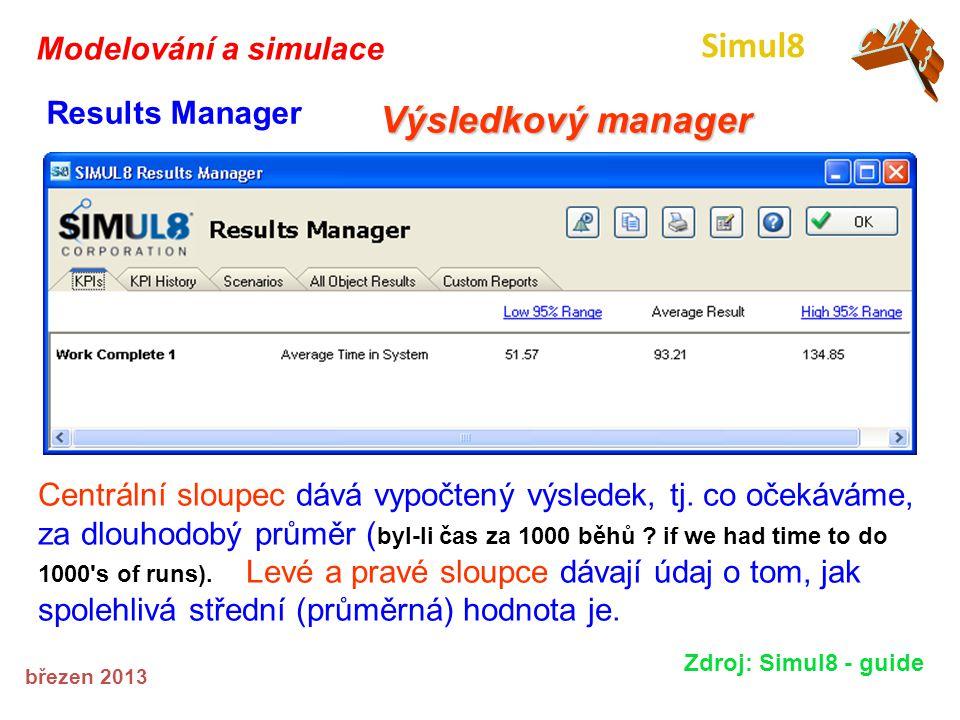 Simul8 Výsledkový manager CW13 Modelování a simulace Results Manager