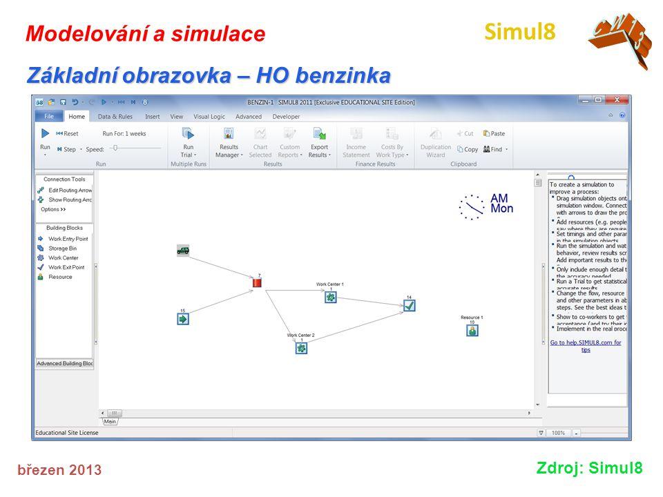 Simul8 CW13 Modelování a simulace Základní obrazovka – HO benzinka