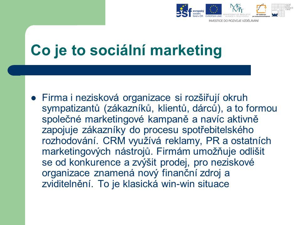 Co je to sociální marketing