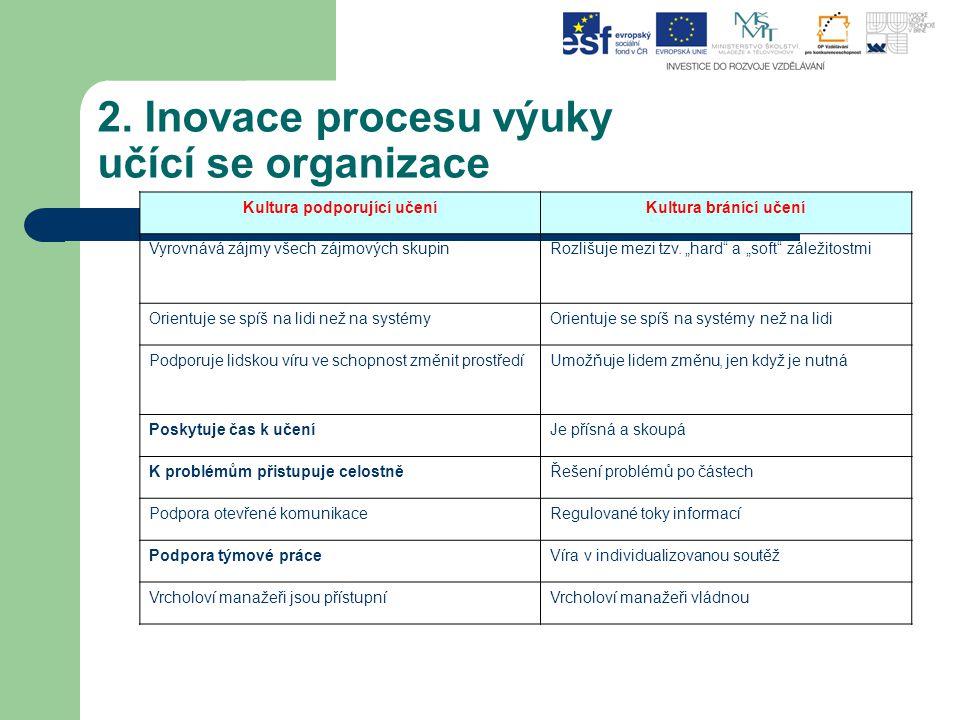 2. Inovace procesu výuky učící se organizace
