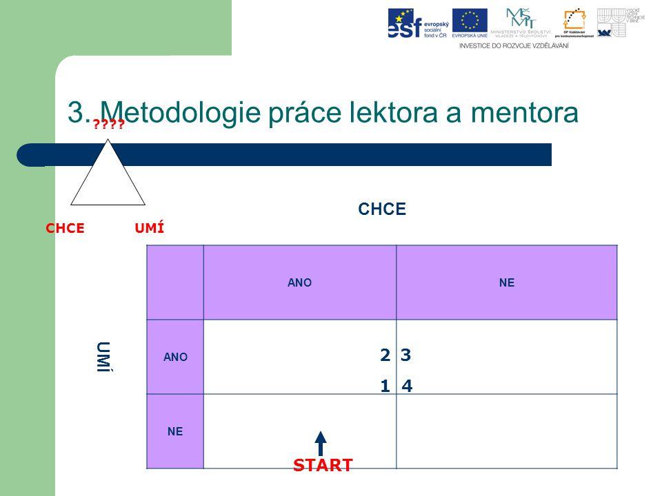 3. Metodologie práce lektora a mentora