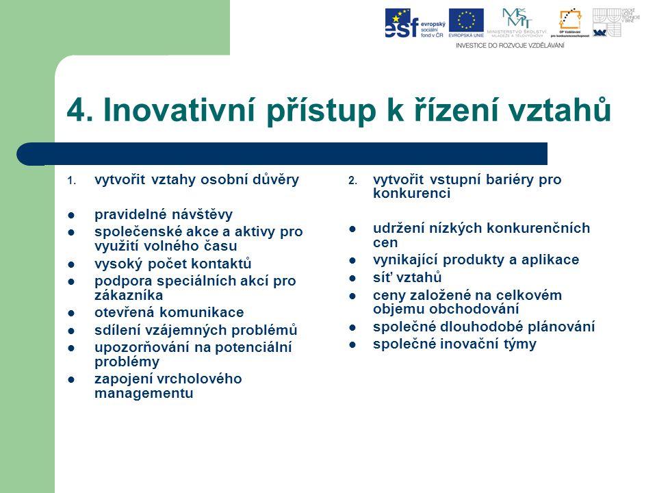 4. Inovativní přístup k řízení vztahů