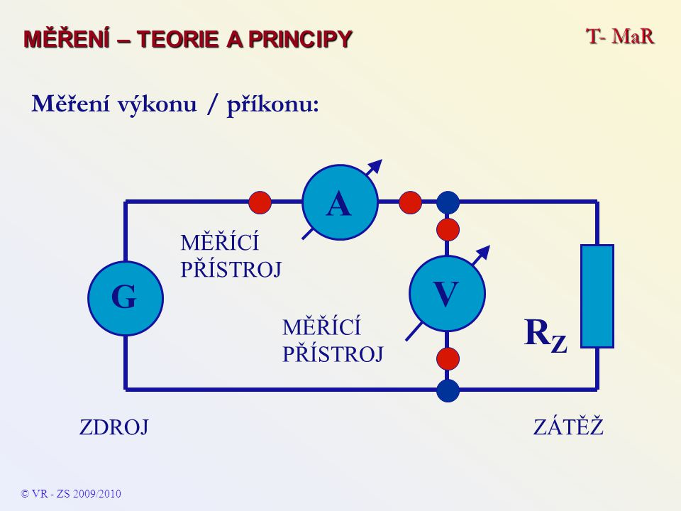 A V RZ G Měření výkonu / příkonu: MĚŘENÍ – TEORIE A PRINCIPY T- MaR