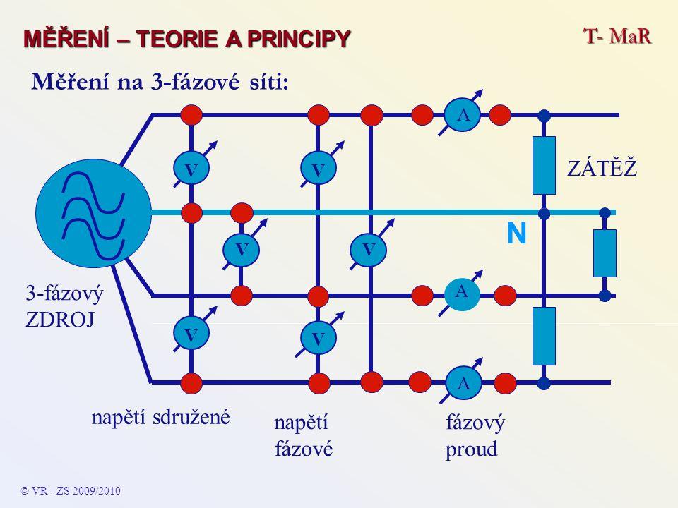 N Měření na 3-fázové síti: MĚŘENÍ – TEORIE A PRINCIPY T- MaR