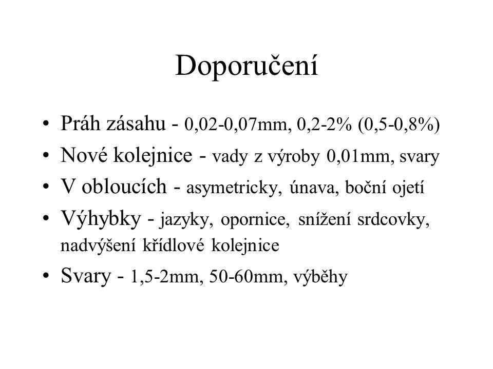 Doporučení Práh zásahu - 0,02-0,07mm, 0,2-2% (0,5-0,8%)