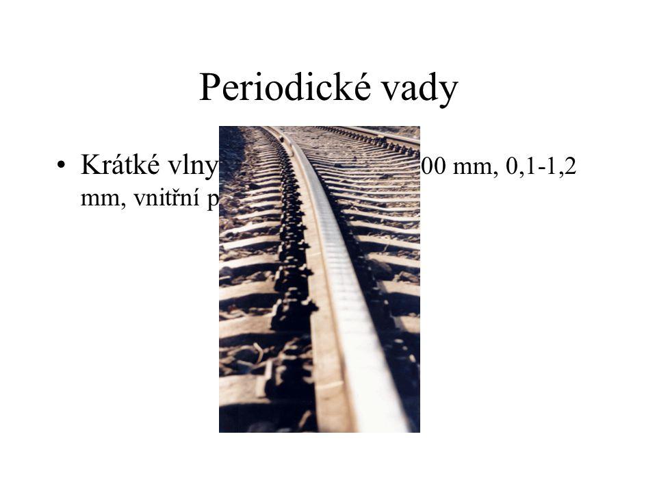Periodické vady Krátké vlny (skluzové) - 80-300 mm, 0,1-1,2 mm, vnitřní pás, valení a skluzy