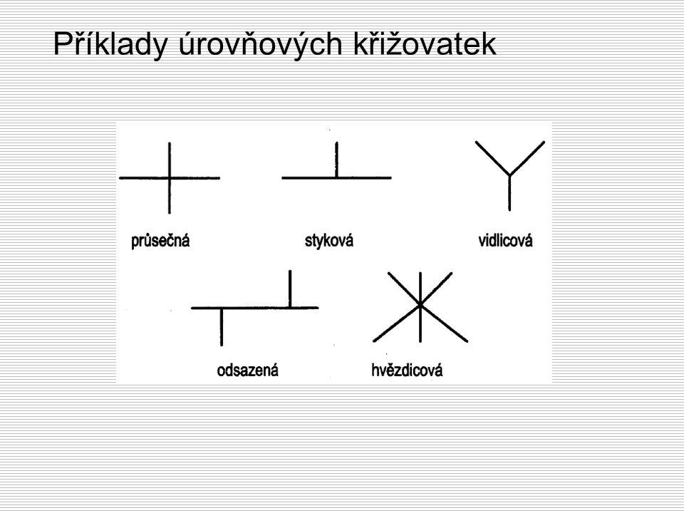 Příklady úrovňových křižovatek