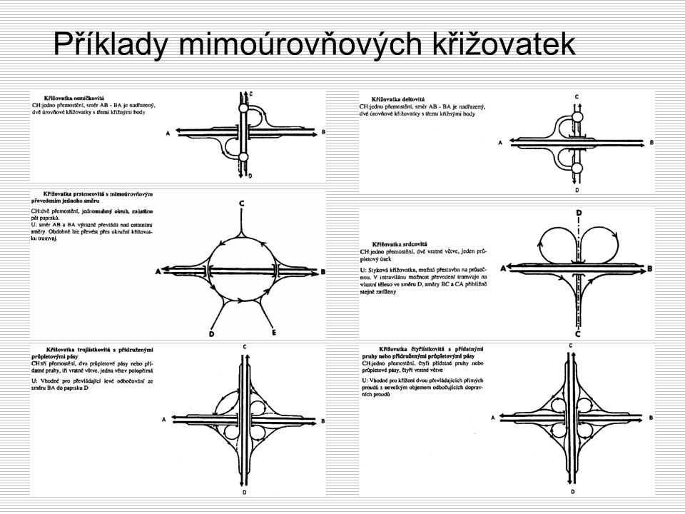 Příklady mimoúrovňových křižovatek