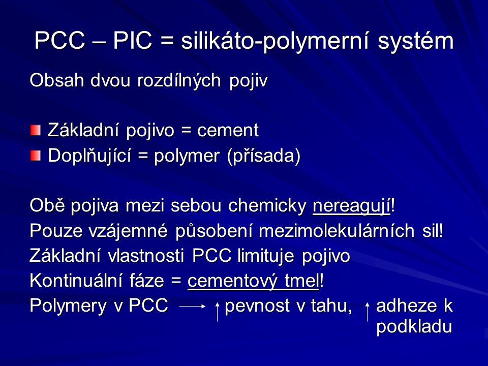 PCC – PIC = silikáto-polymerní systém
